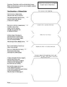 """Poetry Analysis: """"The Schoolboy"""" by William Blake"""