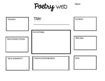Poetry Analysis Web