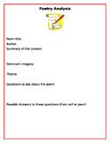 Poetry Analysis Worksheet