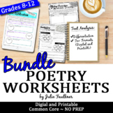 Poetry Analysis Worksheets, Digital and Traditional BUNDLE
