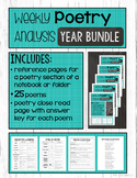 Poetry Analysis Year Set with Poetry Notebook Reference Pages