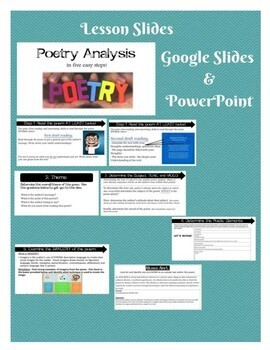 Poetry Analysis in 5 Easy Steps, lesson, graphic organizers, assessment! CCSS!