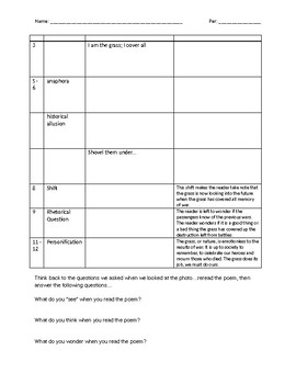 """Poetry Analysis with Device-to-Meaning Chart for """"Grass"""" by Carl Sandburg"""