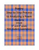 Poetry : A Step by Step Process to Analyzing a Poem