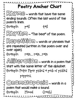 poetry anchor chart by laroux teachers pay teachers. Black Bedroom Furniture Sets. Home Design Ideas