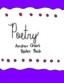 Poetry Anchor Chart Poster Pack