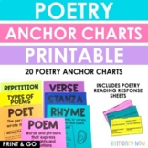 Poetry Anchor Charts - Printable - 20 Anchor Charts
