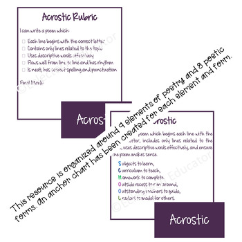 Poetry - Anchor Charts and Student Reference