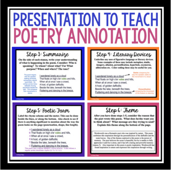 POETRY ANNOTATION