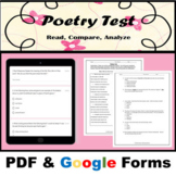 Poetry Assessment - PDF & Google - Distance Learning