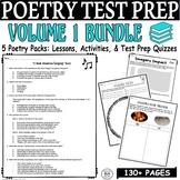 Poetry BUNDLE Vol. 1 Common Core ELA Test Prep Quizzes and Activities 5 Poems