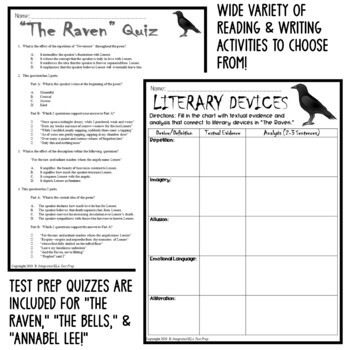 Poetry BUNDLE Vol. 4 (Poe) Common Core ELA Test Prep Quizzes and Activities
