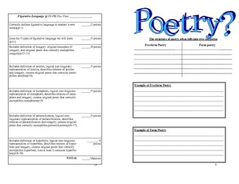 Poetry Book Notes and Practice