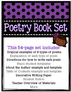 Poetry Book Set with directions, examples, templates, rubric & more