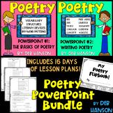 Poetry PowerPoint Bundle