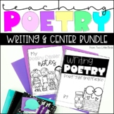 Poetry Writing & Poetry Centers Bundle