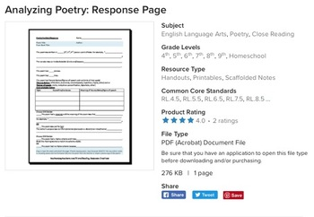 Analyzing Poetry: Response Pages (Bundle)