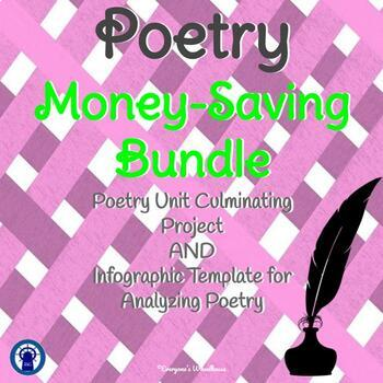 Poetry Bundle--Poetry Analysis Template and Culminating Project
