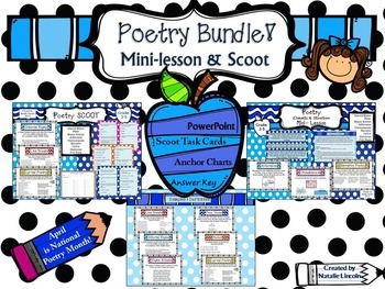 Poetry Bundle- PowerPoint mini-lesson, Scoot on structure & elements of poetry