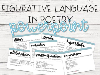Poetry Bundle! - Powerpoint and Student Journal