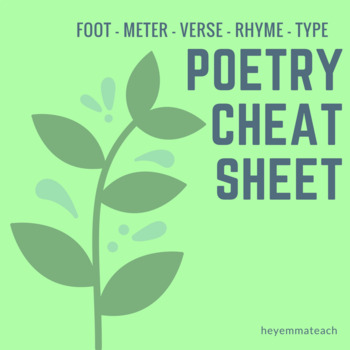 Poetry Cheat Sheet
