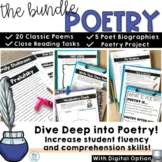 Poetry Month Reading and Writing Activities | Shel Silvers