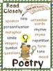 Poetry: Close Reading Posters, Handouts, and Bookmarks Pack
