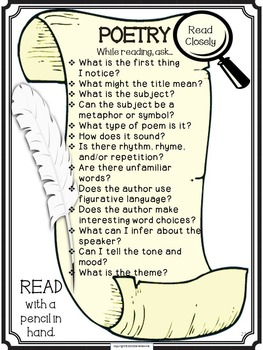 POETRY CLOSE READING STRATEGIES: STEP BY STEP SUCCESS IN MIDDLE SCHOOL ENGLISH