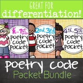 Close Read Poetry Bundle
