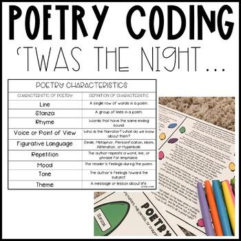 Poetry Coding: 'Twas the Night