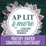 Poetry Compare Contrast Paper & Rubric for AP Lit