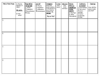 Poetry Comparison Chart