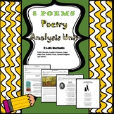 Poem Bundle with Informational Writing Prompt- CCSS Aligned