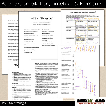 Poetry Compilation, Timeline, Terms, and Elements Worksheet: 30 famous poets