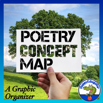 Poetry Graphic Organizer Concept Map