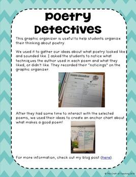 Poetry Detectives Graphic Organizer