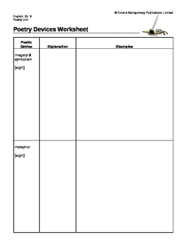 Poetry Device Worksheet for High School