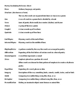 Poetry Devices Vocabulary Made Easy Worksheet and Word Search