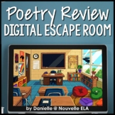 Poetry Digital Escape Room Review Activity