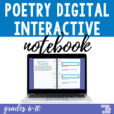 Poetry Digital Interactive Notebook | Distance Learning