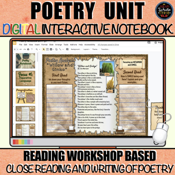 Poetry Digital Interactive Notebook: Google Slides (Close Reading)