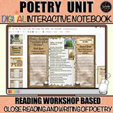 Poetry Unit: Digital Interactive Notebook (Reading/Writing Workshop Based)
