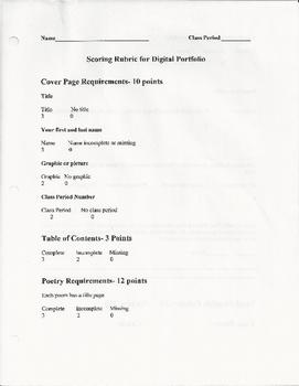 Poetry Digital Portfolio and Scoring Rubric