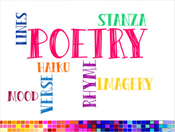 Poetry, Drama, and Prose Power Point