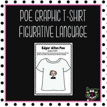 Figurative Language: Edgar Allan Poe