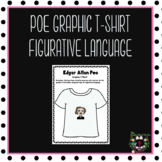 Figurative Language: Edgar Allan Poe
