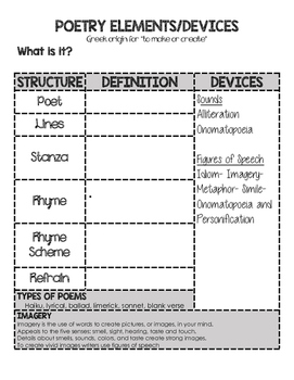 Poetry Elements Graphic Organizer Notes