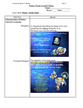 Poetry Elements PowerPoint Cornell Notes Part 1