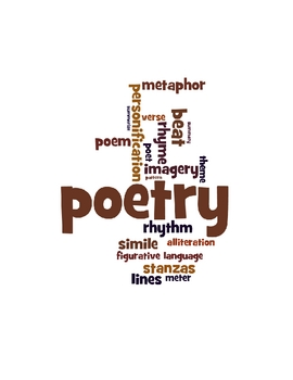 Teaching Poetry Printables Great for National Poetry Month, Literacy