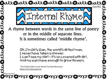 Poetry Elements & Structure Mini-Lesson